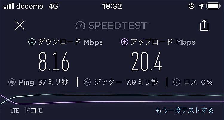 通信スピード_mineoDプラン